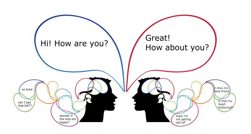 What if we shared our thought bubbles with others?